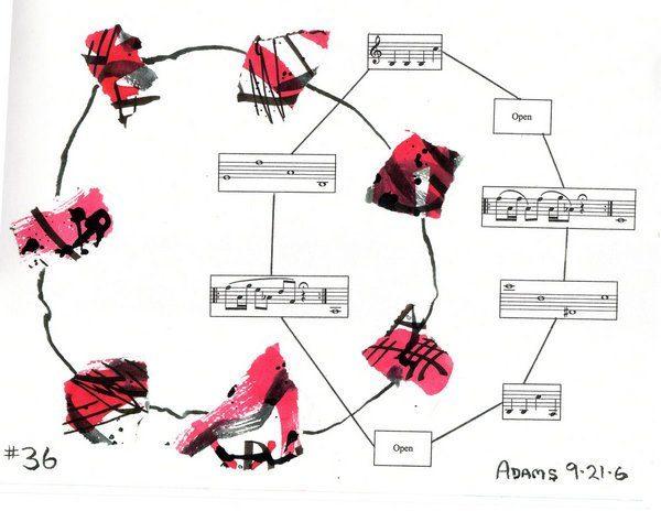 Image d'une partition graphique de Steve Adams, intitulée #36, et datée 9-21-6, combinant des éléments déterminés et d'autres laissés au choix des interprètes.